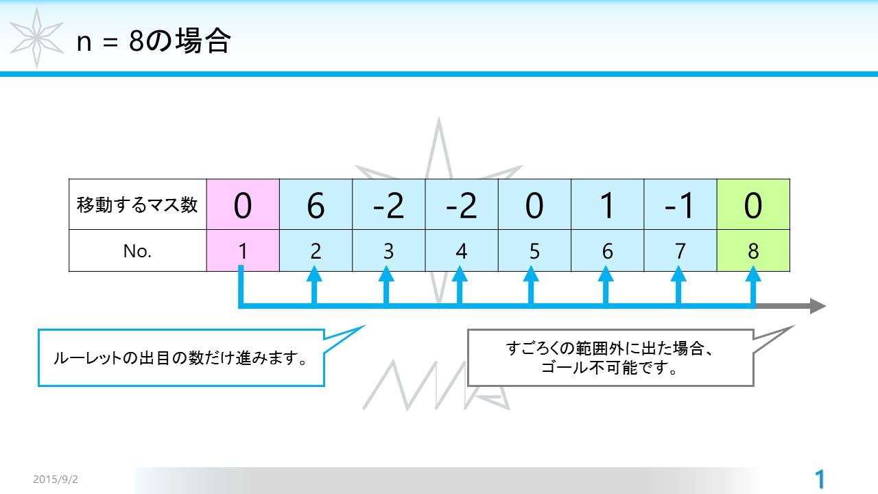 n = 8の場合.png