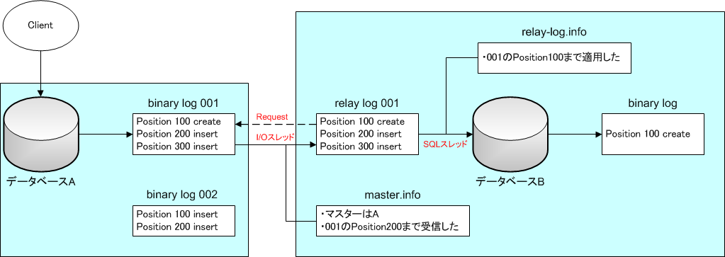 MySQL_backup.png
