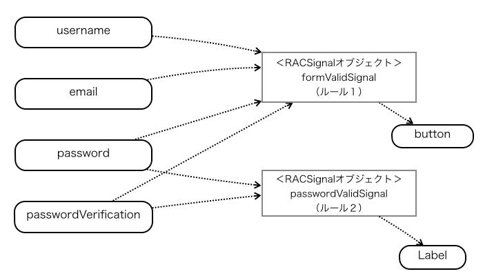 RAC-2.png