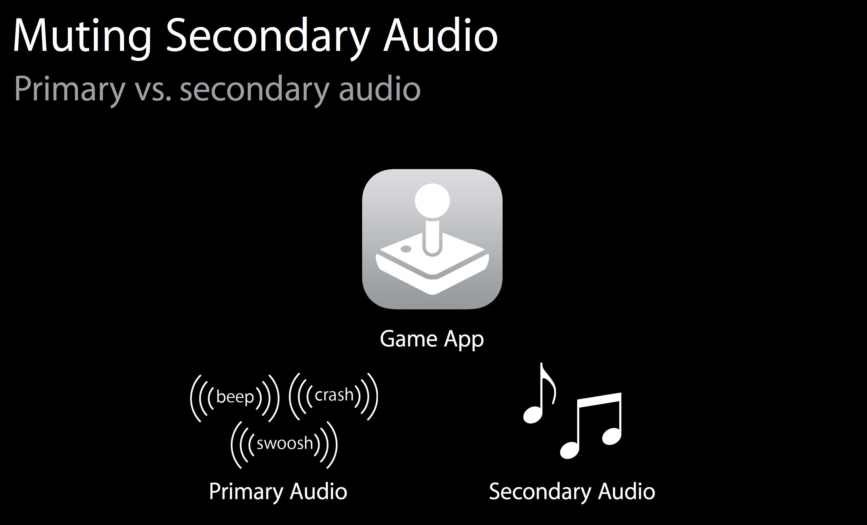 what_is_secondary_audio.png