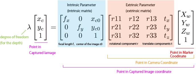 AR_formula.png