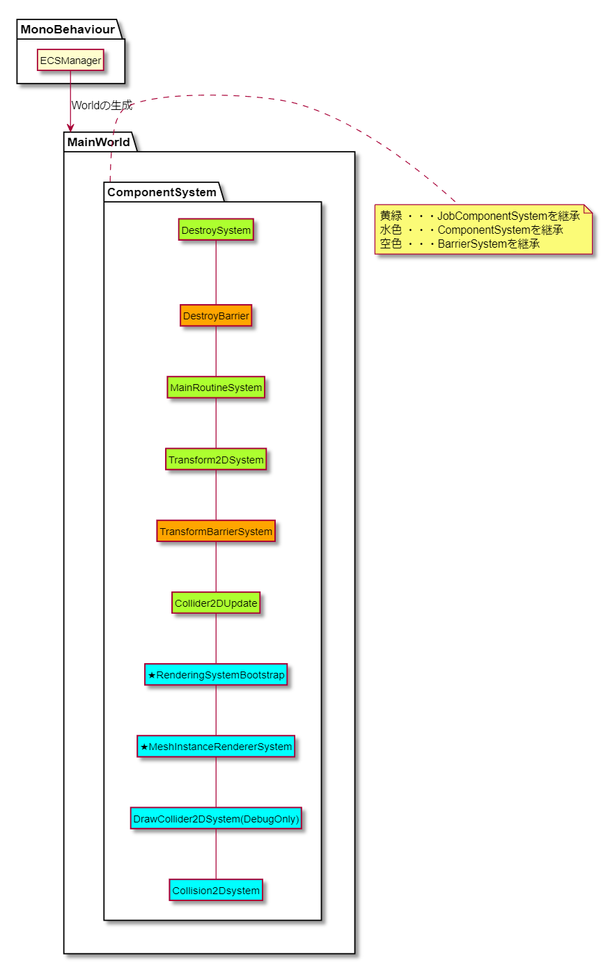 ComponentSystem.png