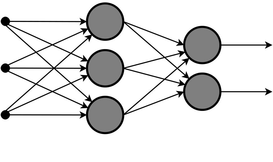 Multi-Layer_Neural_Network-Vector.svg.png