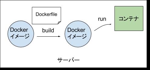 docker3.png