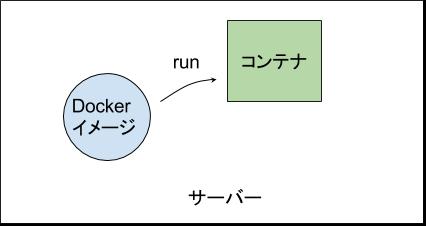 docker2 (2).png