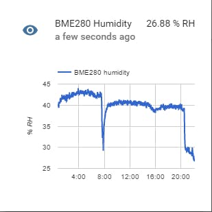homeassistant_humidity.png
