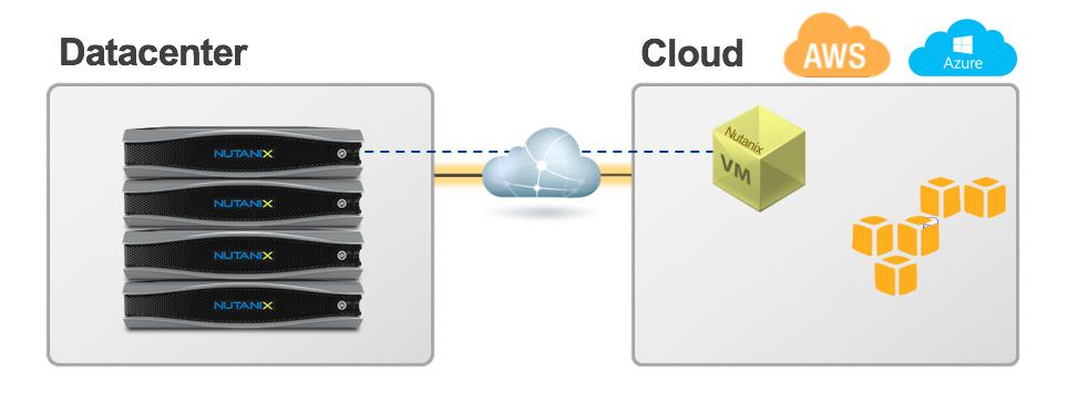 Cloud Connectイメージ