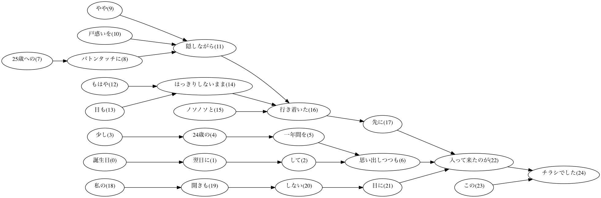 graph0.jpg