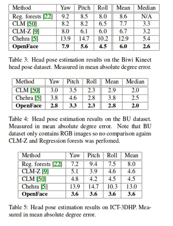 OpenFace_Table3_4_5.png