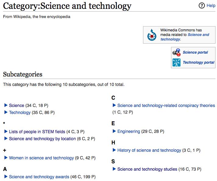 Wikipediaの特定カテゴリ以下の記事だけを取得する(サブカテゴリの ...