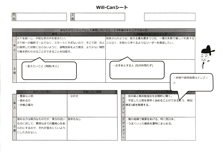 Will-Canシート