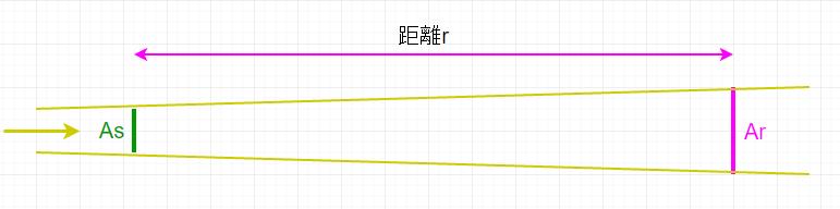 RadianceInvariance 1.png