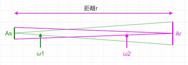 RadianceInvariance 2.png