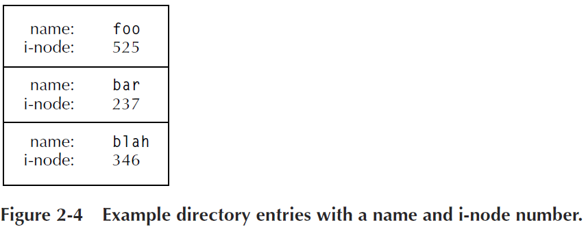 fs_2_4_directory.png