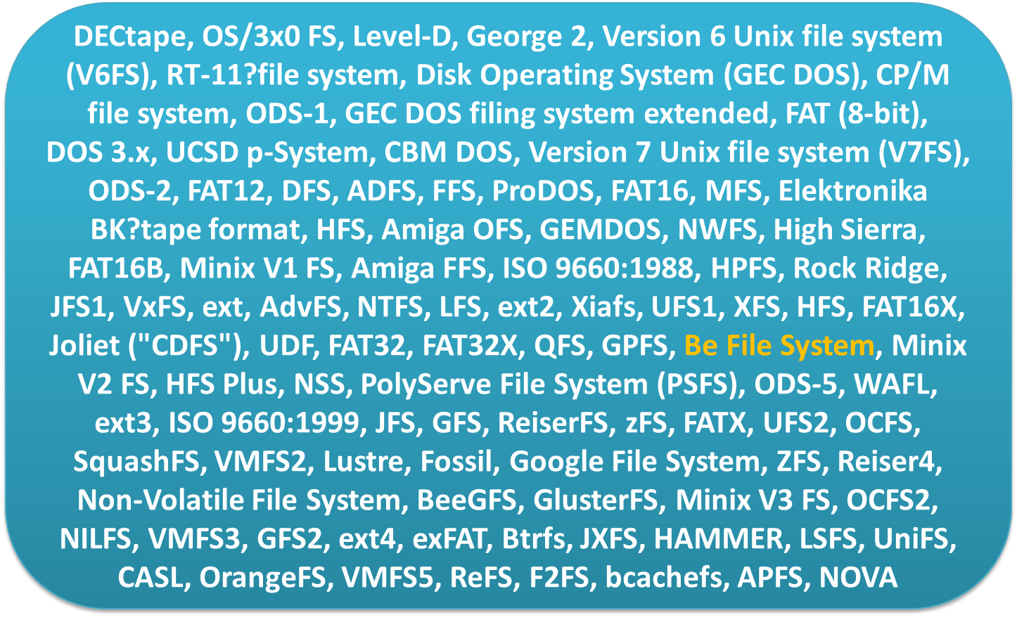 kind_of_filesystems.png