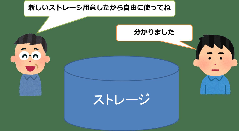 no_fs_world_01.png
