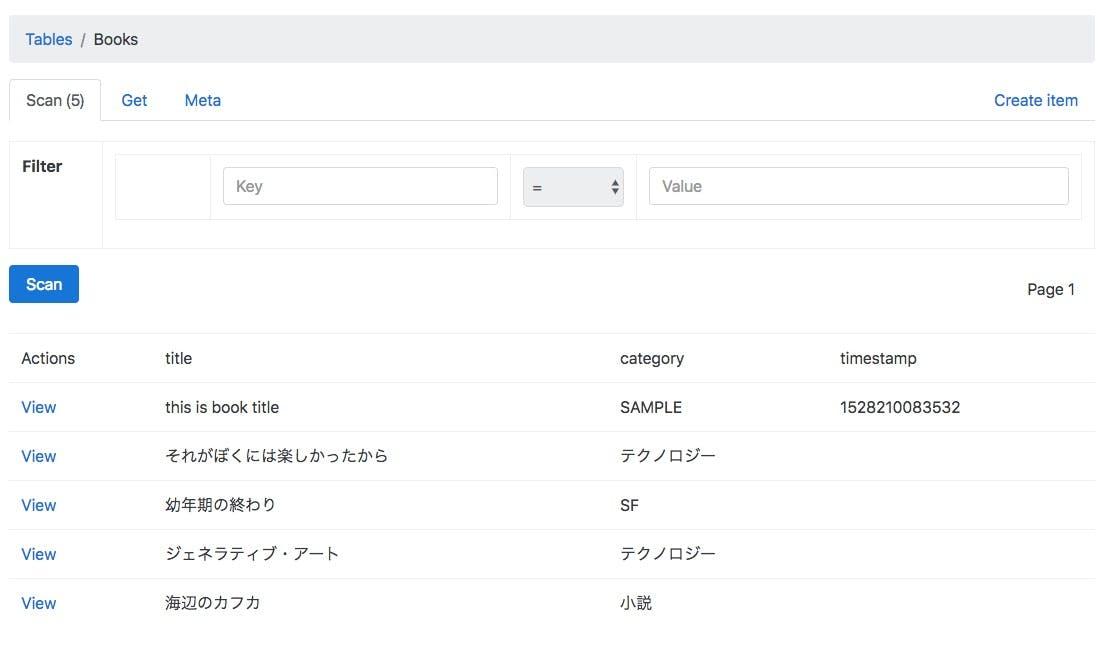 AWS SAM CLI + DynamoDB localを使ってローカル上で完結するAPI開発 - Qiita