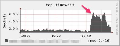 graph 3.png