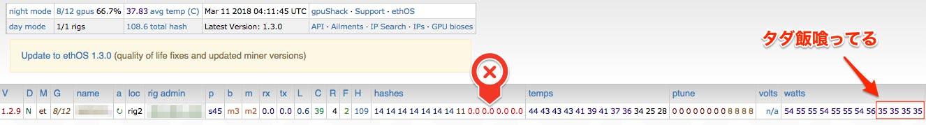 マイニングリグのGPUの不調を察知してSlackに通知し自動でOSを再