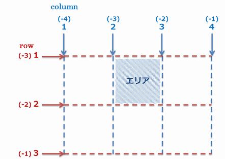 方法A-2.png
