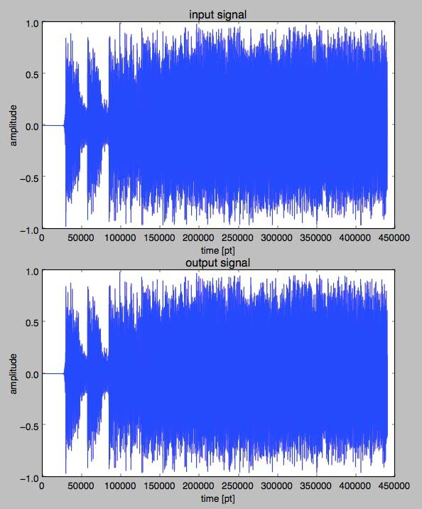 Pythonで音響信号処理 - Qiita