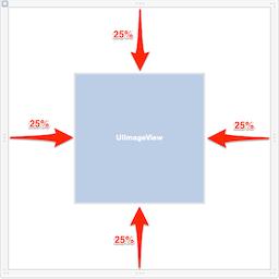 Launchscreen Xibで中央にロゴを表示させたい 50 の正方形で Qiita