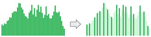 周波数の間引のイメージ