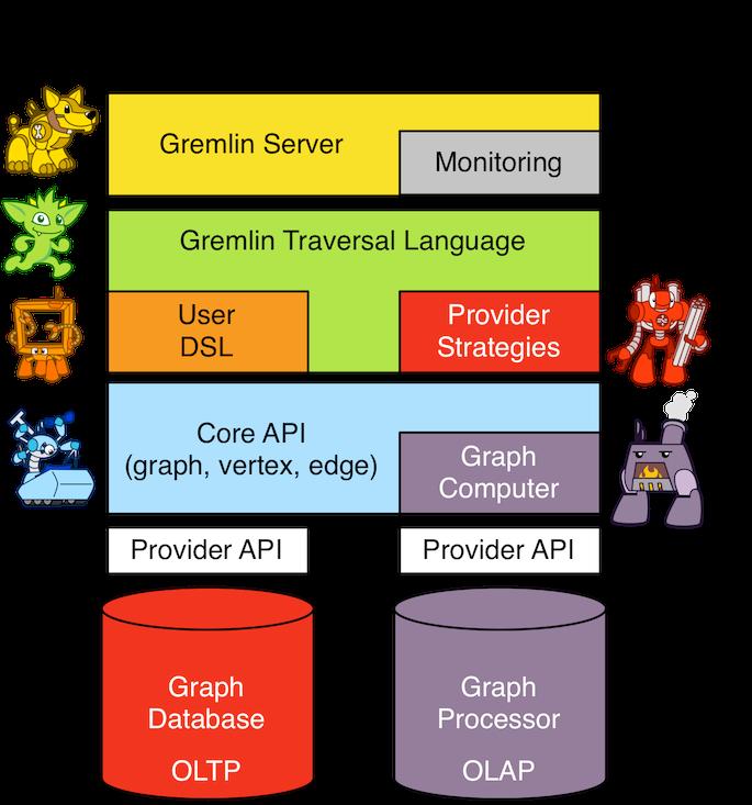 provider-integration.png