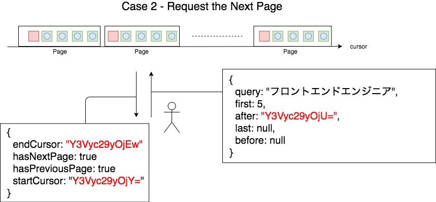 graphql-05-Case 2.png
