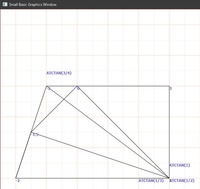 arctan(1/1)+arctan(1/2)+arctan(1/3)=π/2