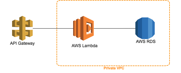 AWS Networking (1).png