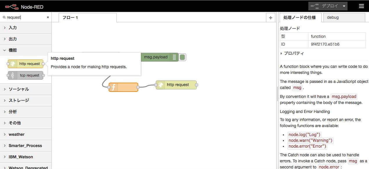 ハンズオン】Bluemix上のNode-RedでSlack bot を作ろう - Qiita