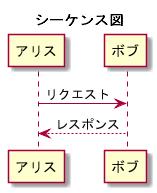シーケンス図.png