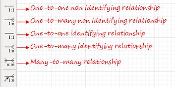 relationshipSymbols.png