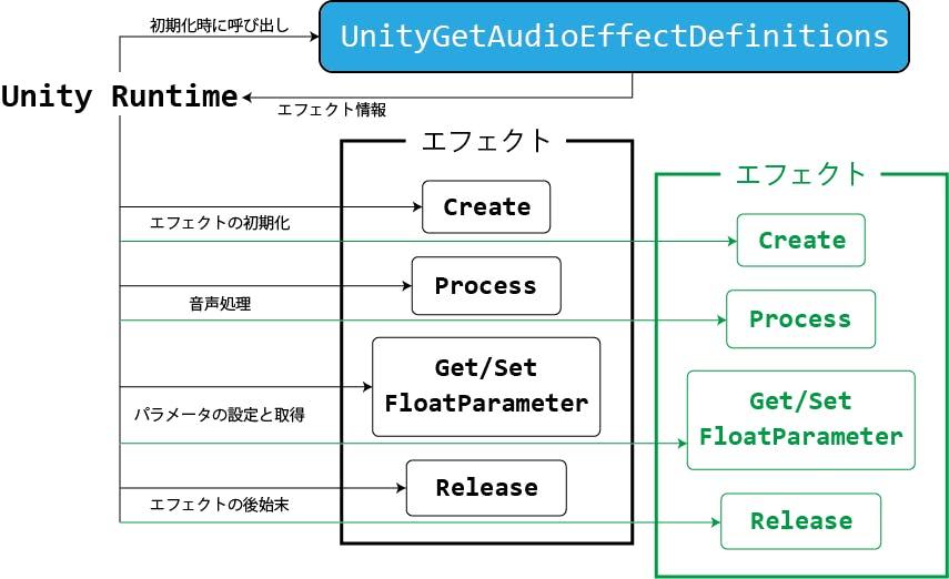 unity_nap_graph.png