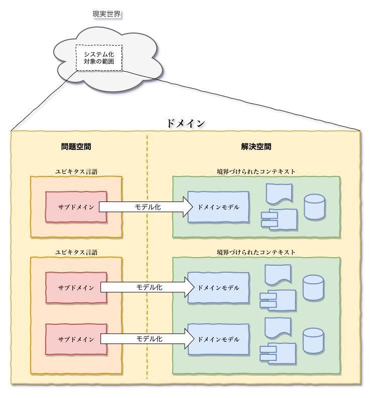 domain_subdomain_bc.png