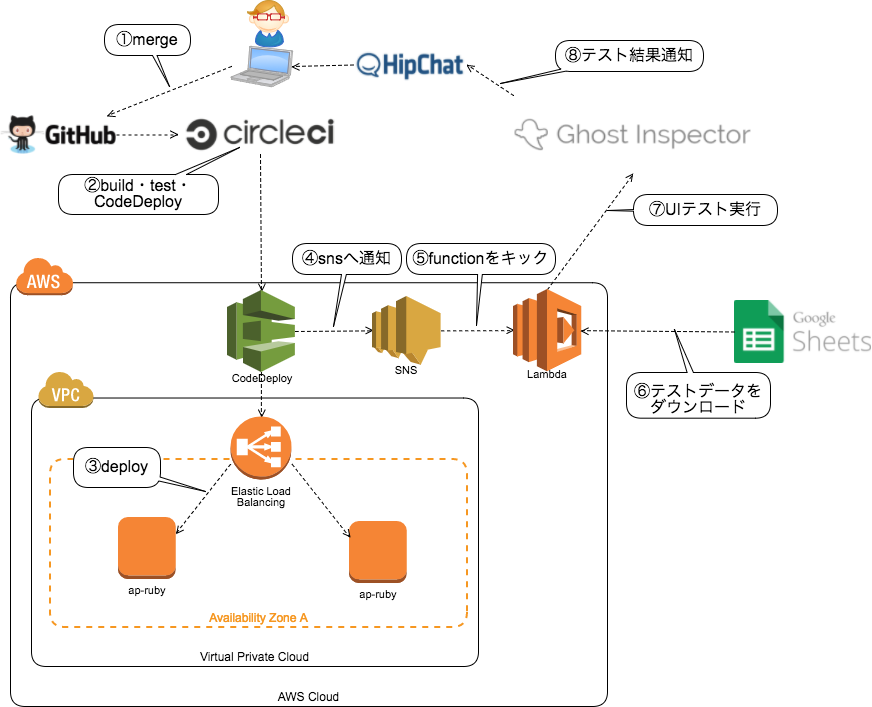 AWS Design (1).png