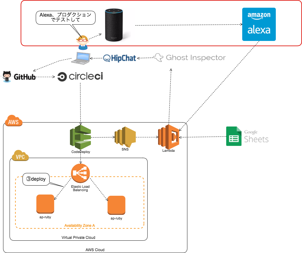 AWS Design.png