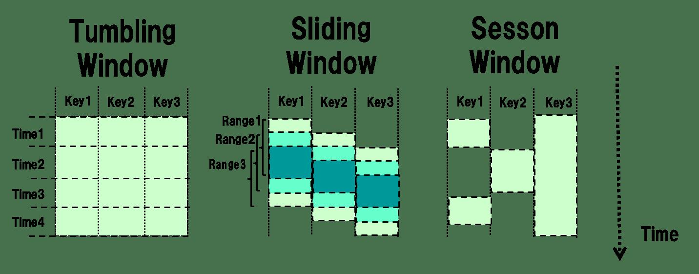 WindowVariation.png
