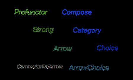 arrow-hierarchy.png