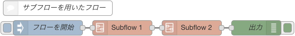 subflow1.png