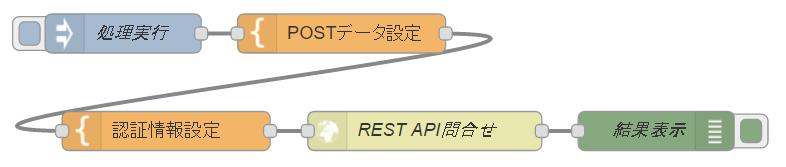 flow_post.png