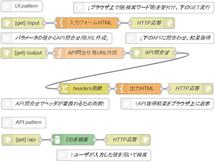 ui_api_pattern.png