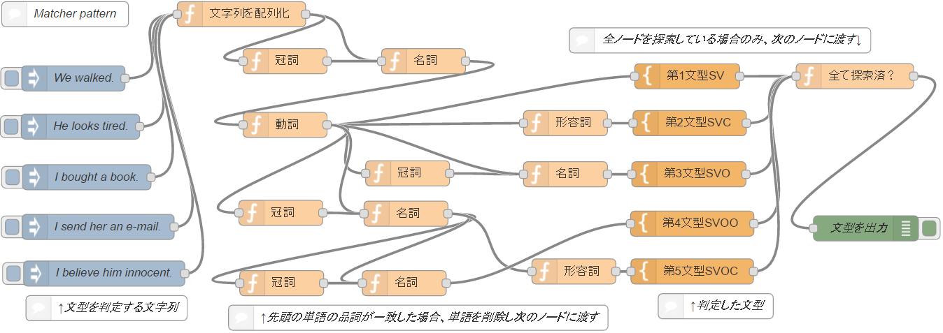 matcher_pattern.png