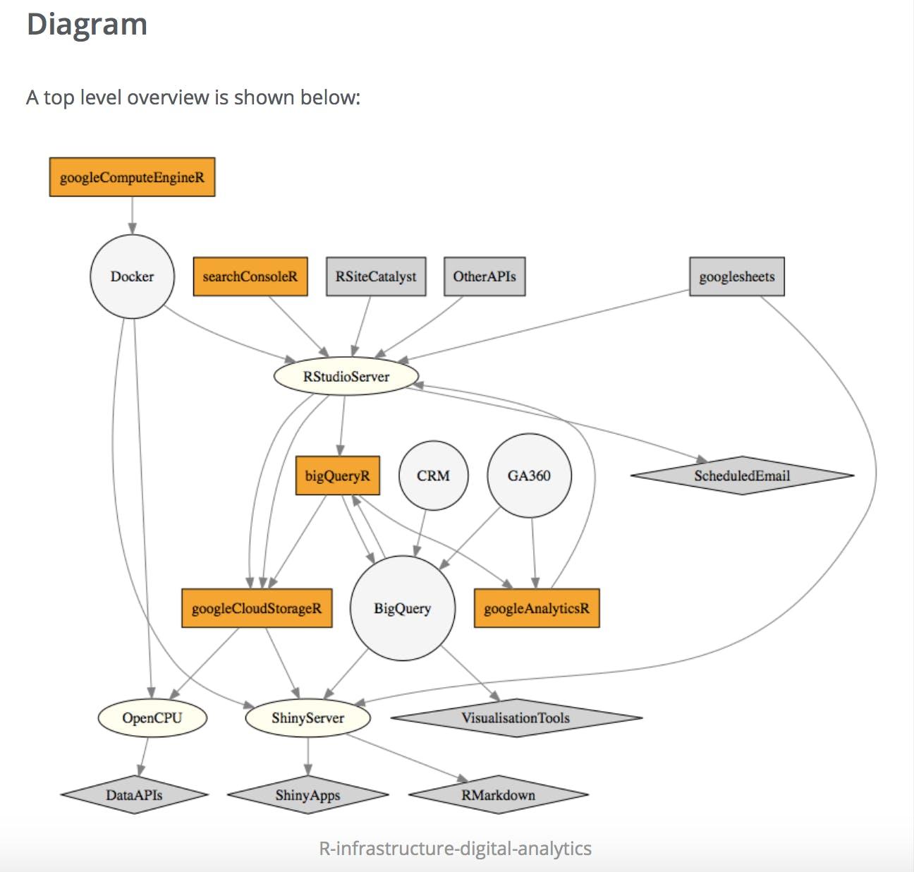 R-infrastructure-digital-analytics.png