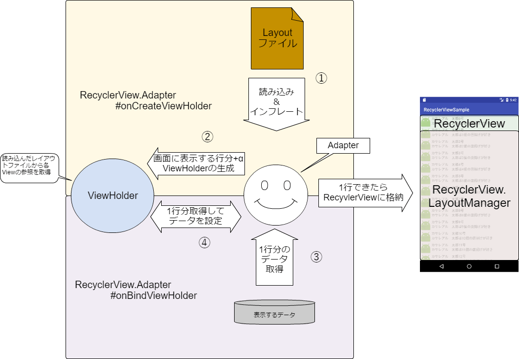 RecyclerView_001.png
