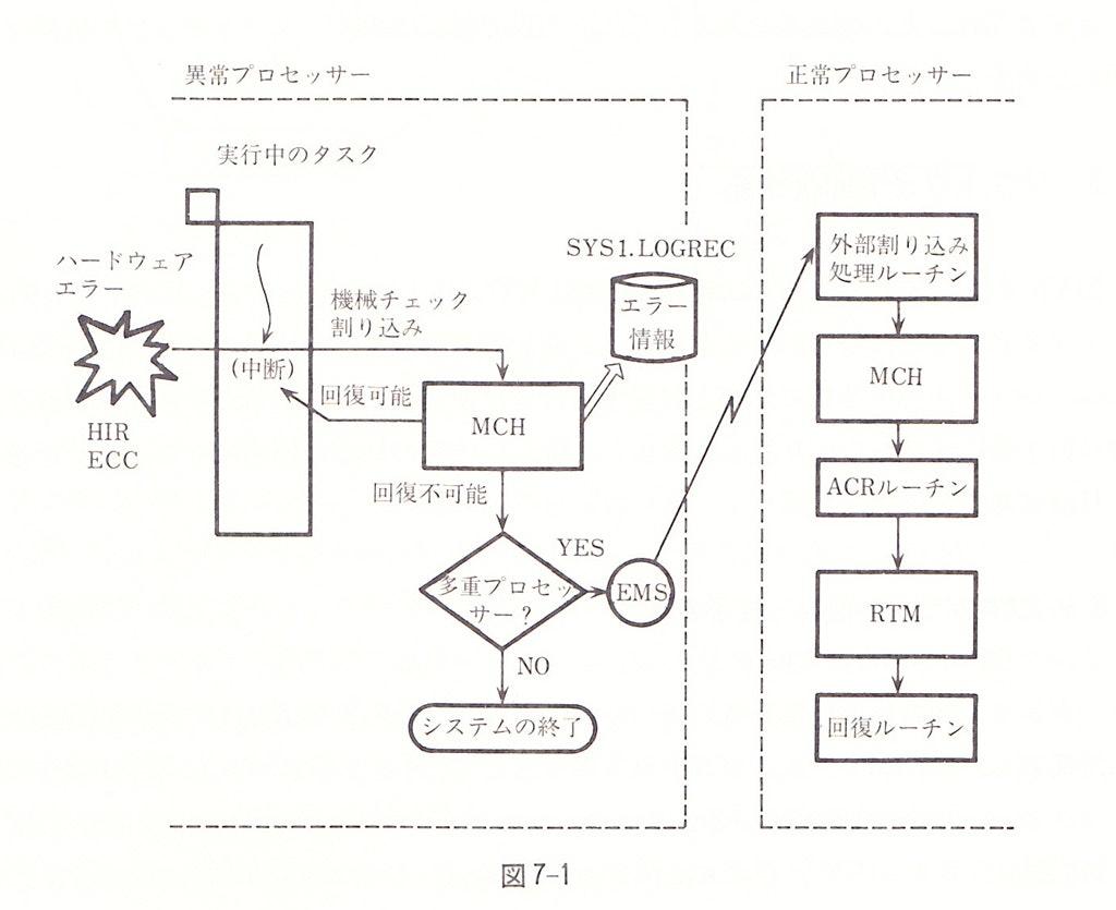 mch_handling.jpg