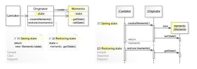 W3sDesign_Memento_Design_Pattern_UML.jpg