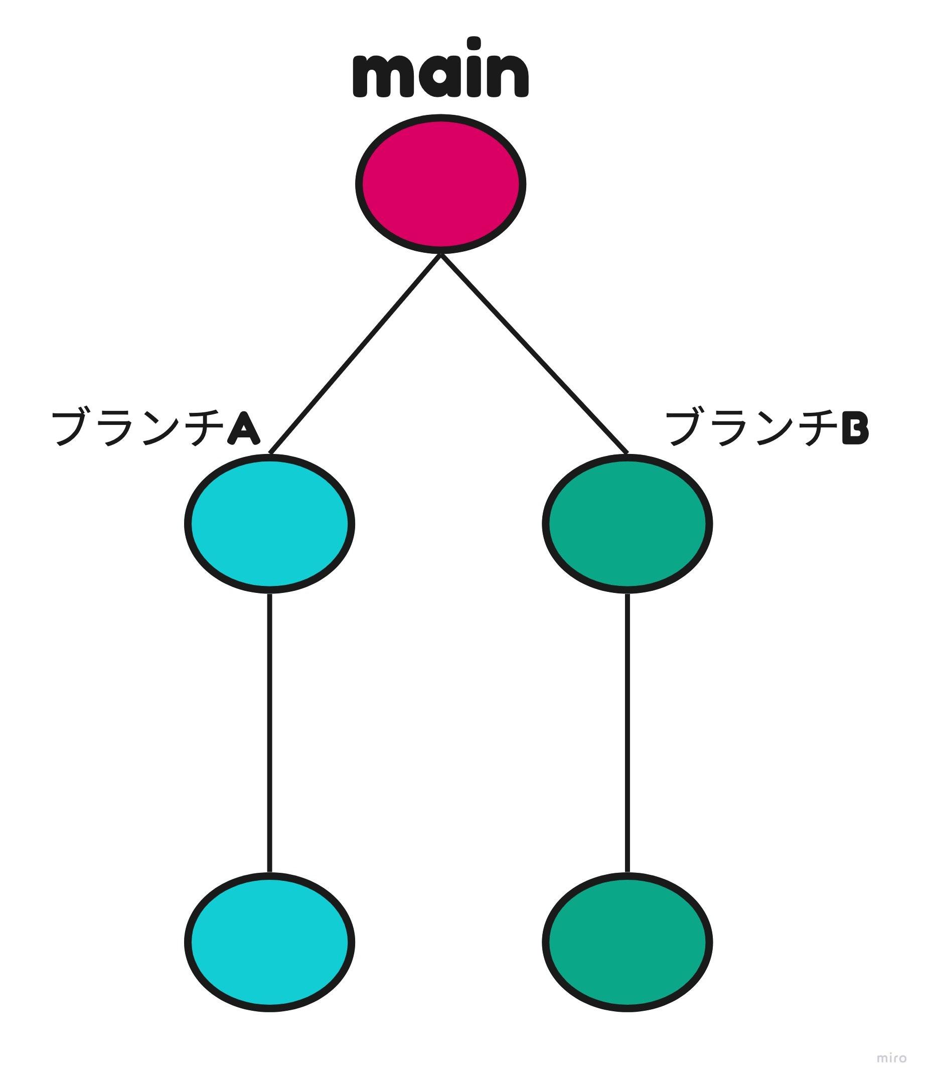 自由 - Frame 2 (1).jpg