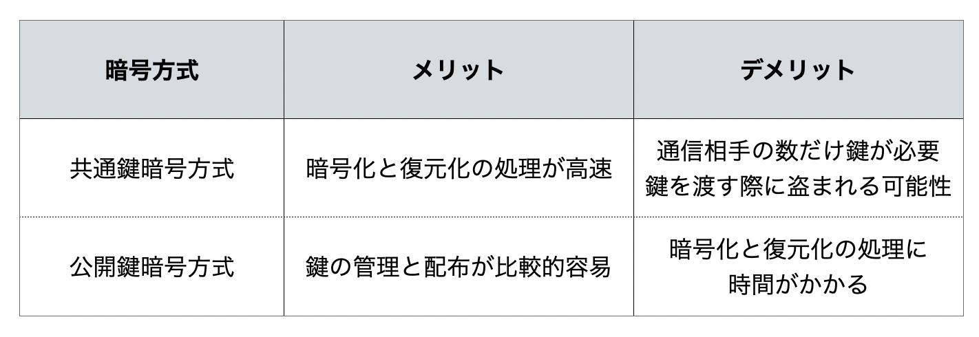 スクリーンショット 2021-02-07 22.10.03.png